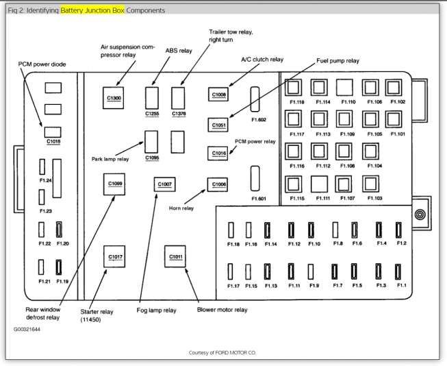 17 A C Wiring Diagram For A 2003 Lincoln Town Car Car Diagram Wiringg Net Lincoln Town Car Car Alternator Diagram