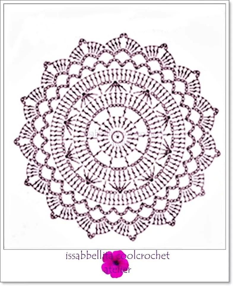 Mandala crochet patron … | Crocheted Doilies, Edgings, Tablecloths ...