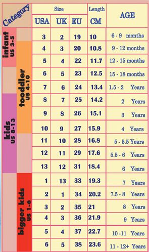 Children s shoe size chart not an absolute but general guide