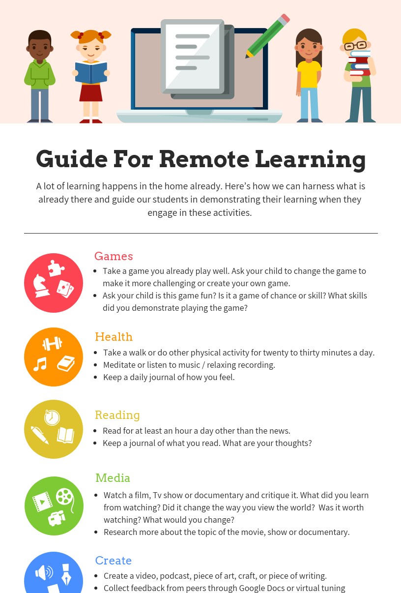 Guide For Remote Learning Infographic Template Infographic Templates Infographic How To Memorize Things