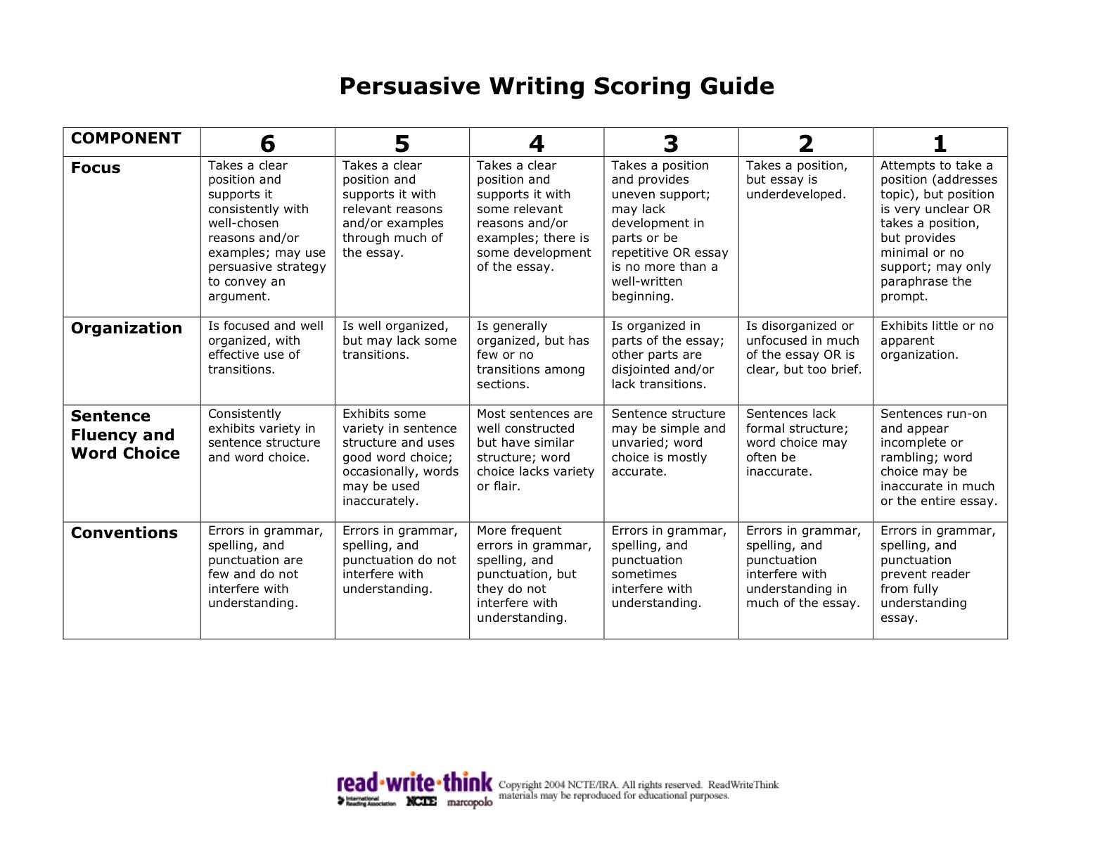 Excellent Ideas For Creating Persuasive essay rubric common core SP ZOZ   ukowo Participation And Grading Rubrics For Management  MGT