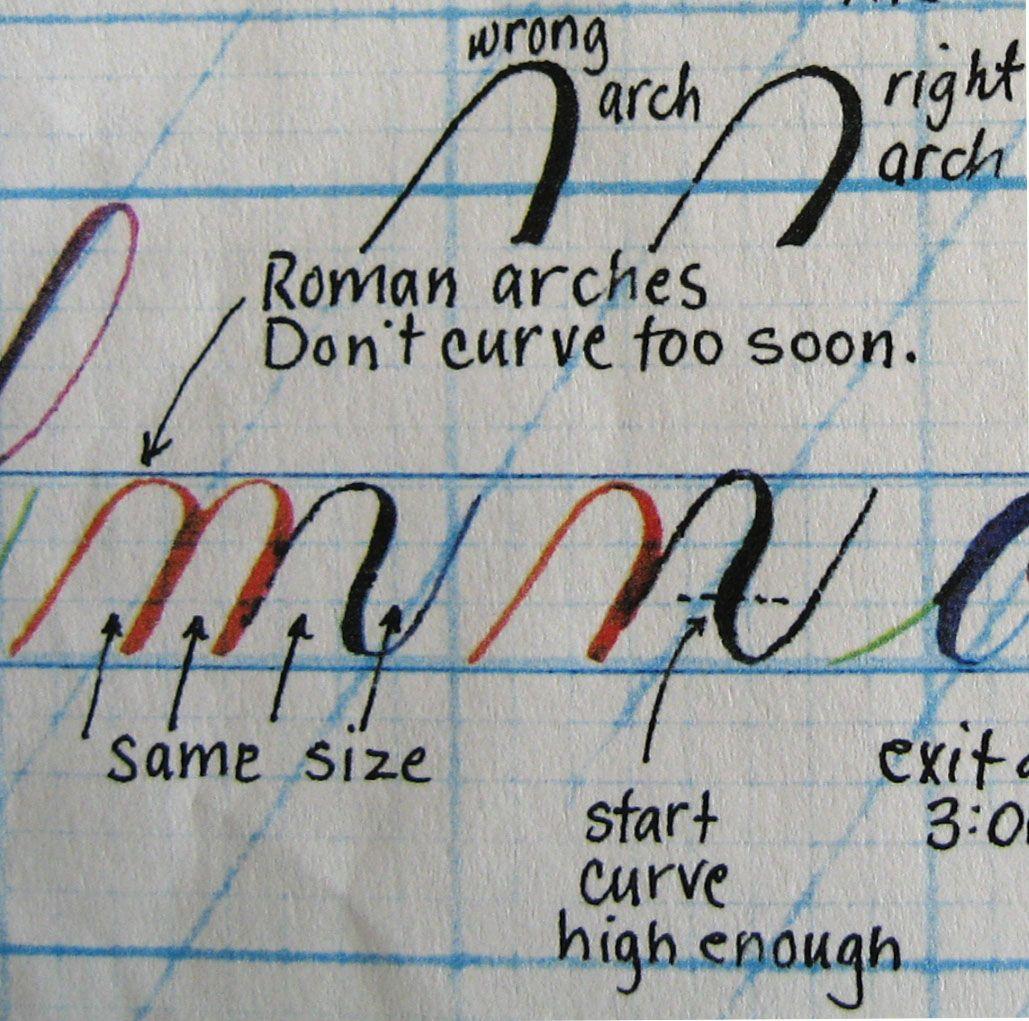Deann Singh Calligraphy January 23