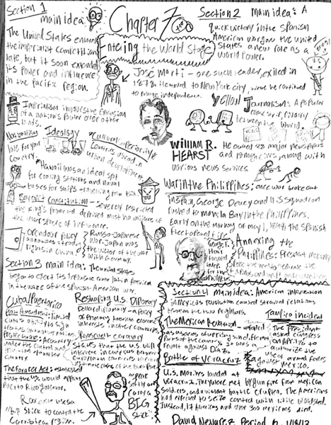 Sketchnotes in History Class with Brent Pillsbury