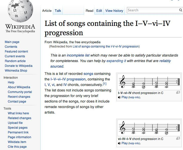 List Of 4 Chord Pop Songs That Use The I V Vi Iv Progression