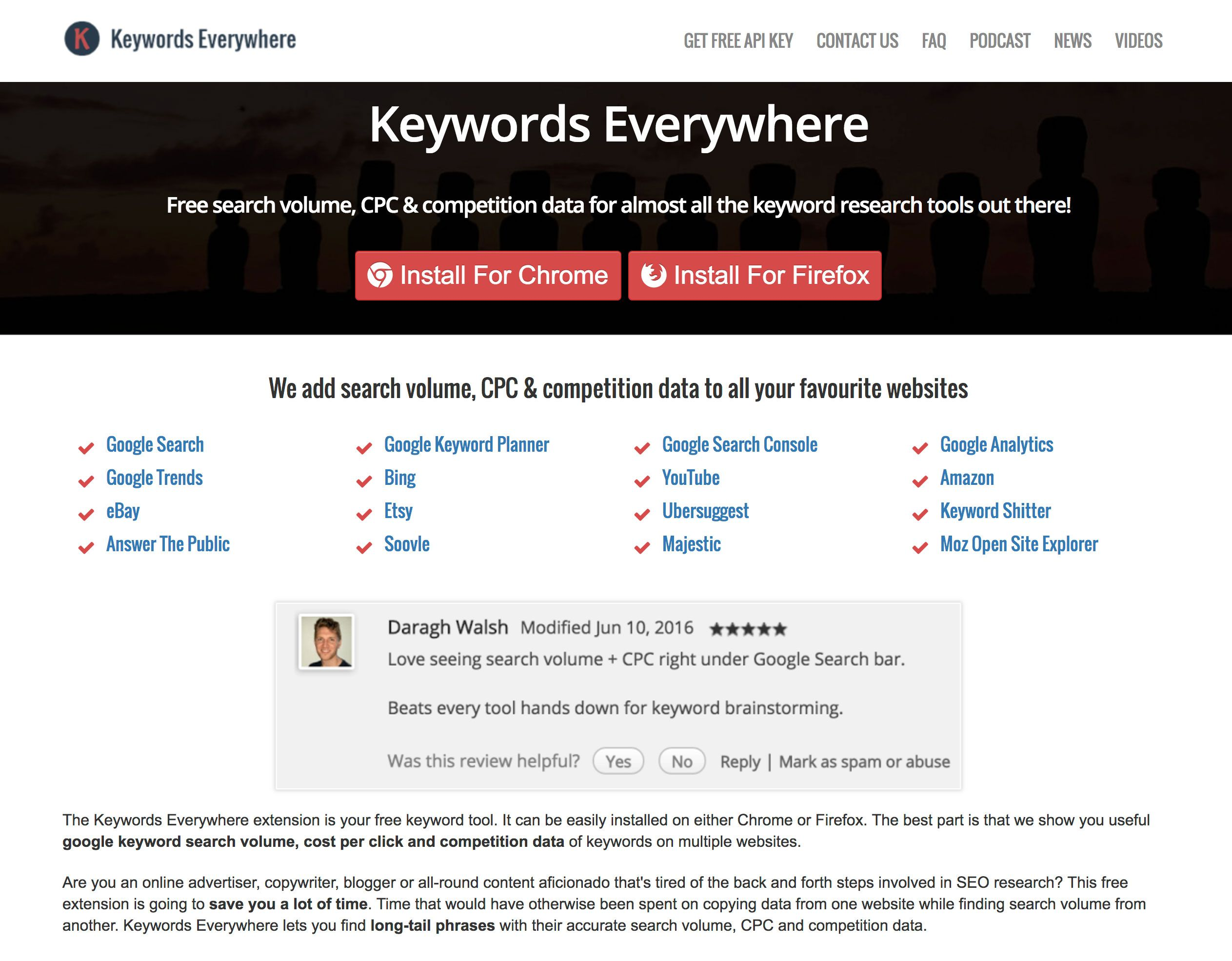 Single Post Keyword Planner Seo About Me Blog