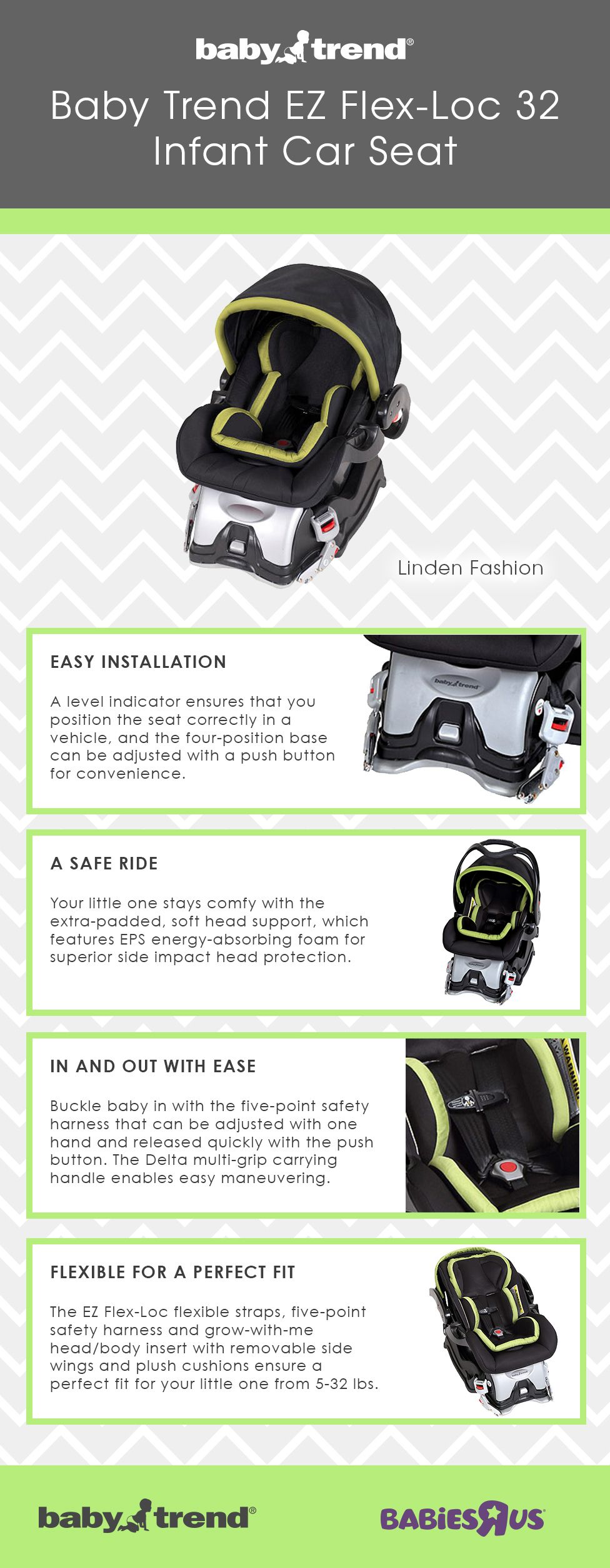 3a5ba361a53 The Baby Trend EZ Flex-Loc 32 Infant Car Seat has an easy install base