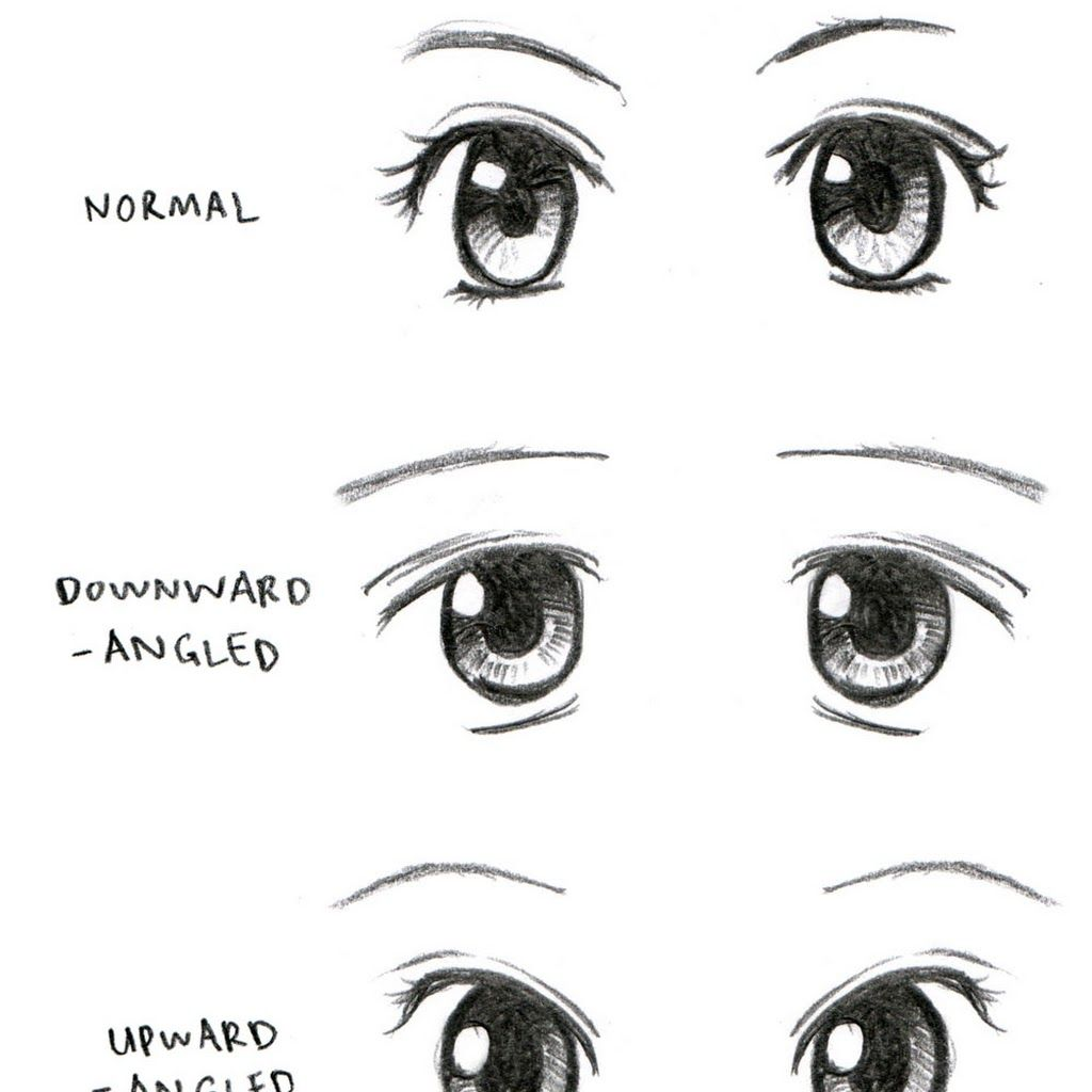How To Draw Anime Girl Eyes Step By Step