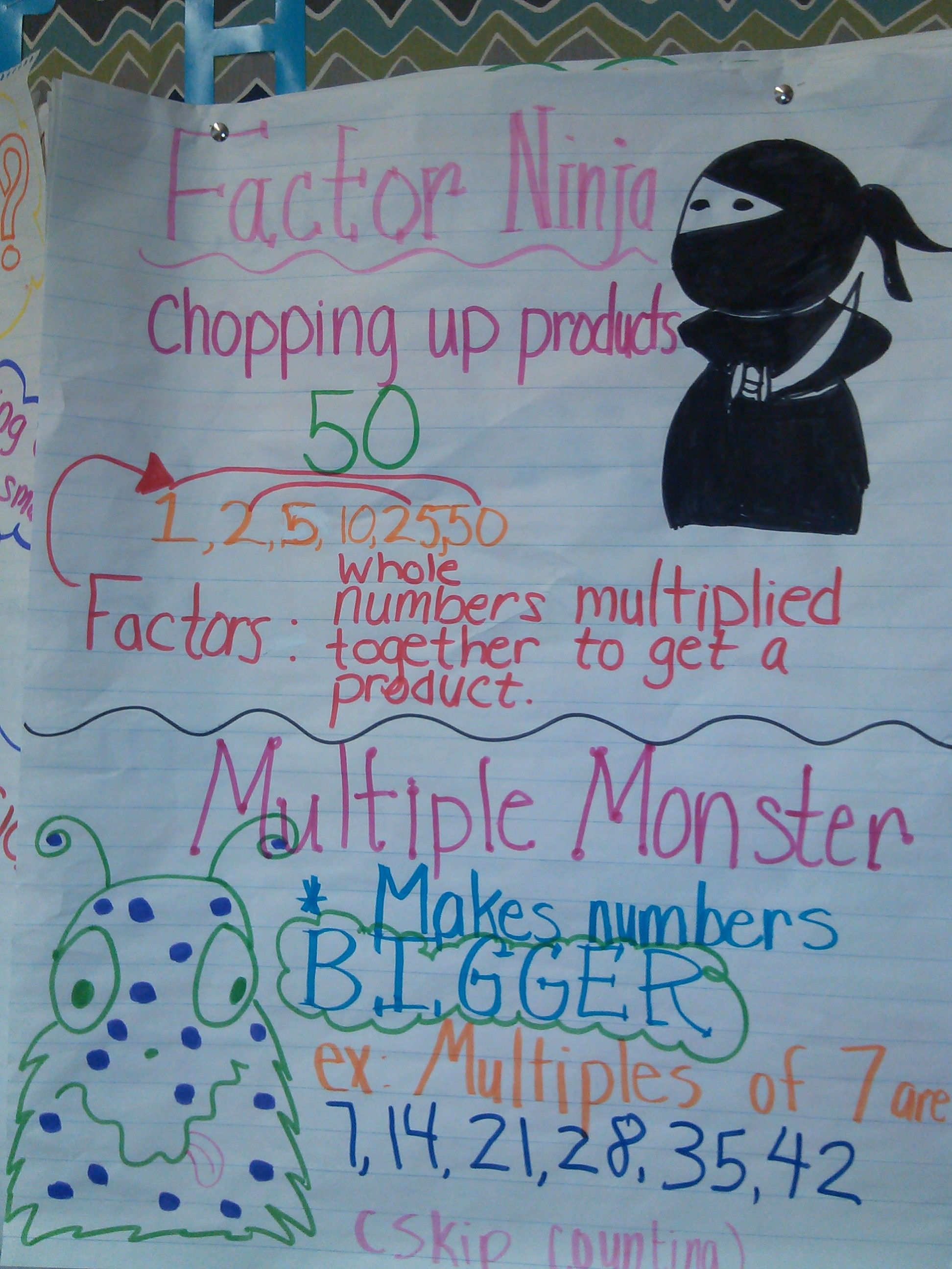 Factors And Multiples Anchor Chart