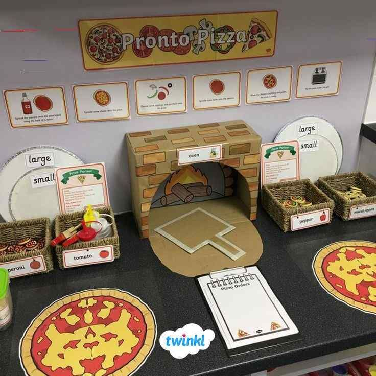 Pizza Kitchen Role Play Area. Create a Pizza Parlour in the classroom with our fun and colourful ro