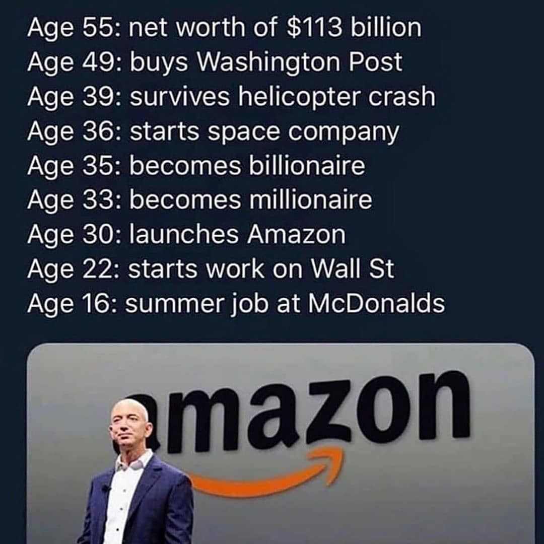 The Timeline Of How Jeff Bezos Made His Fortune In 2020 Motivational Quotes For Success Motivational Quotes Business Quotes