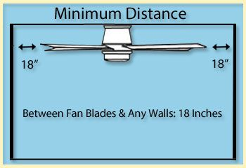 Ceiling Fan Size Guide How To Measure