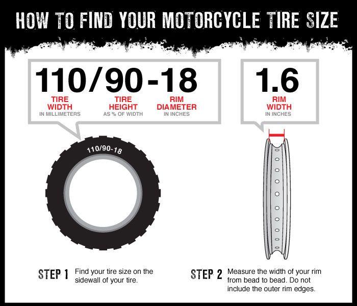 Motorcycle Tire Size Reifengrosse