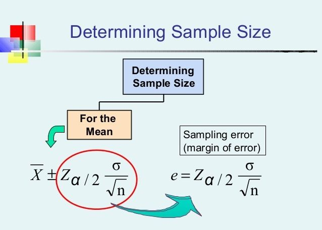 Using Statistics to Determine Sample Size This webinar covers the ...