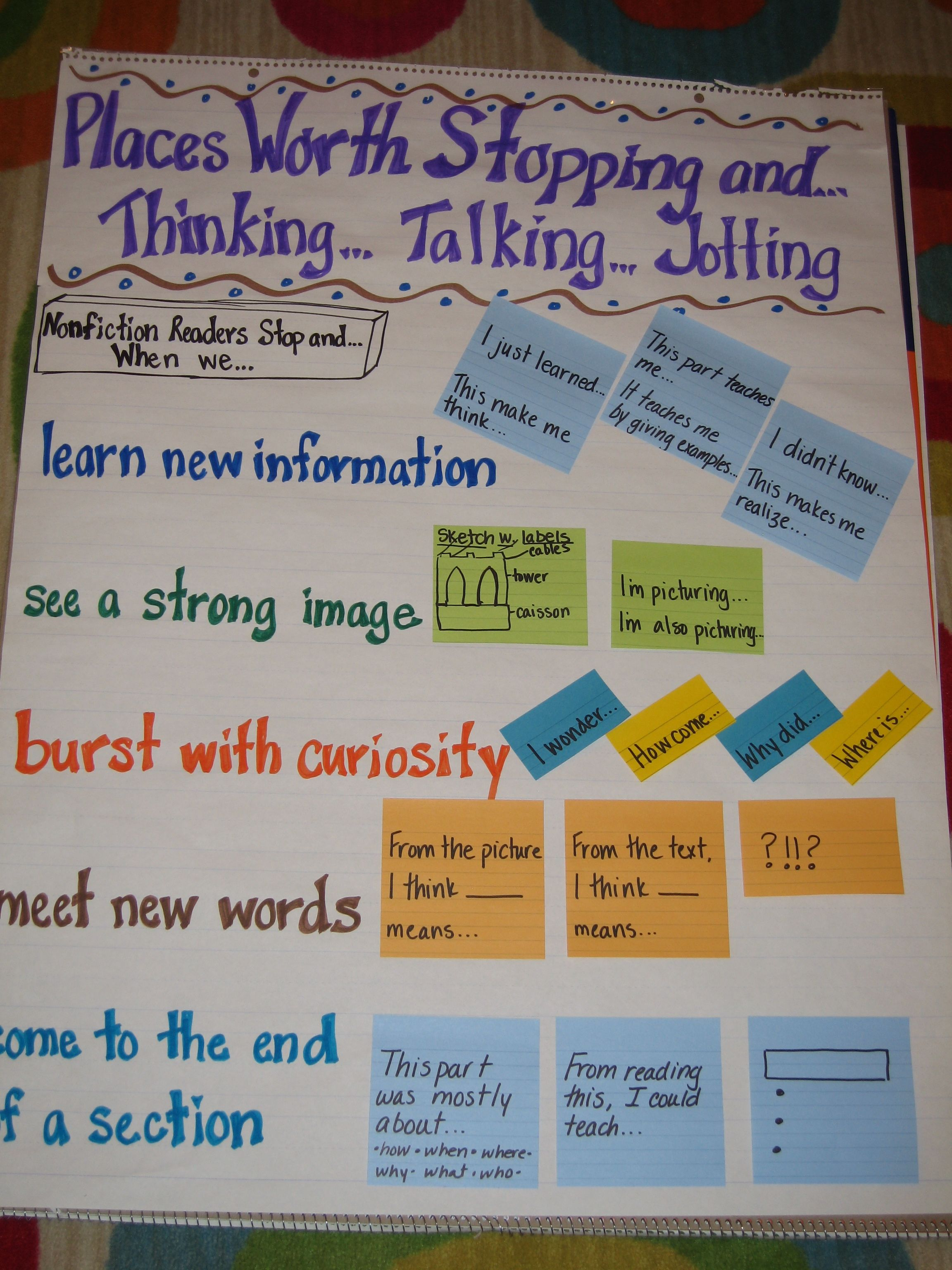 Places Worth Stopping When Reading Anchor Chart