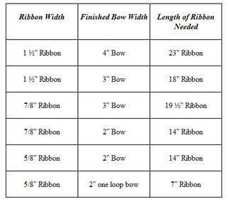 Bow Length Chart Making Hair Bows Hair Bows Boutique Hair Bows