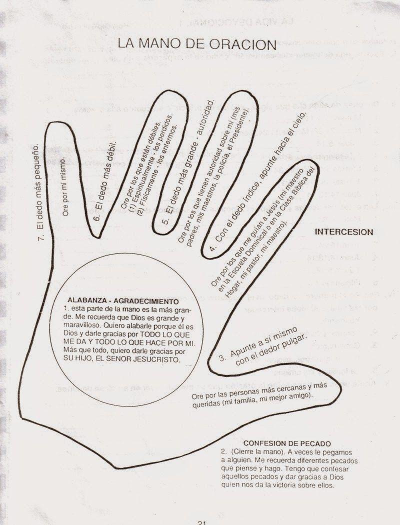 Mano+de+oracion.jpg (800×1050) | la mano de la oración | Pinterest ...