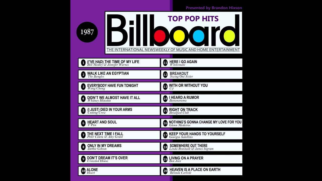 Billboard Top Pop Hits 1987 Pop Hits Billboard Hits Billboard