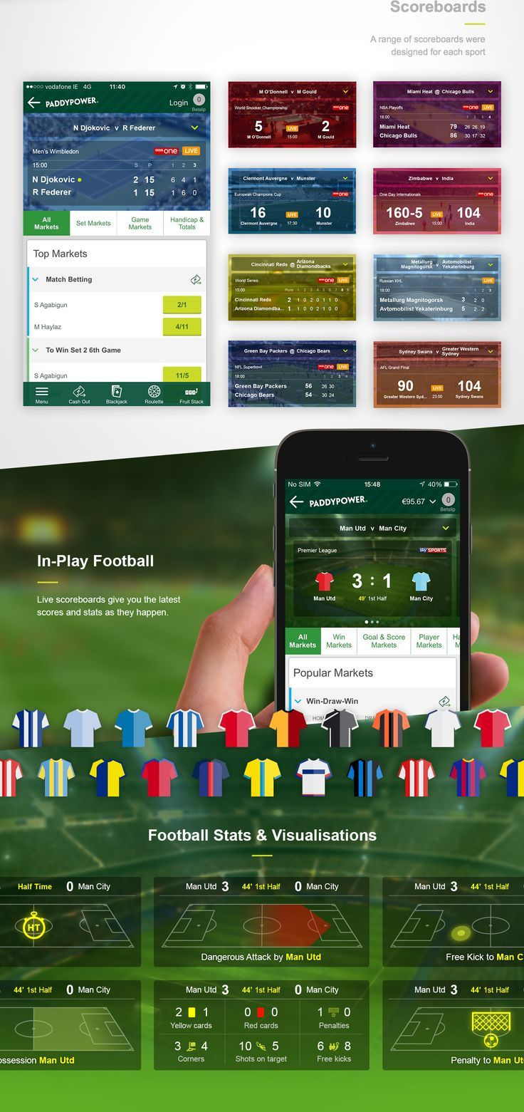 A complete redesign of the Paddy Power sports betting app