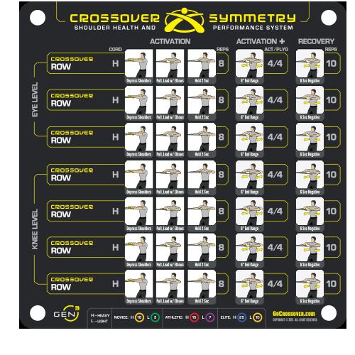 Gen 3 Program Upgrade Crossover Symmetry Australia Shoulder Rehab Exercises Roller Workout Shoulder Workout