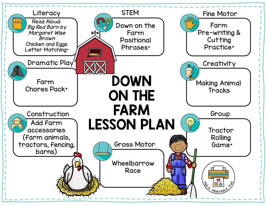 Down on the Farm Farm lessons, Preschool activities