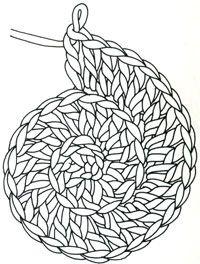 Häkeln Lernen Alle Grundbegriffe Für Anfänger Erklärt Knitting