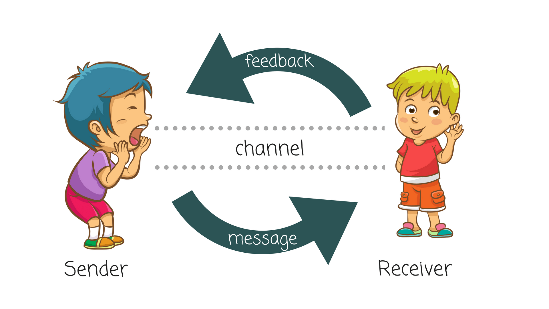 5 Tips That Make It Easier To Communicate With Your