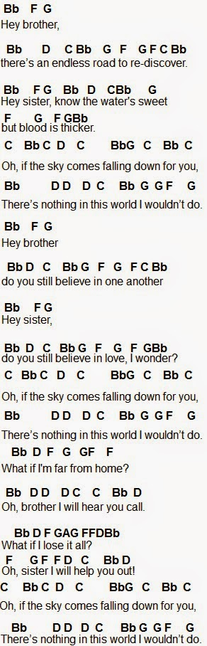Flute Sheet Music Hey Brother Ill Use It For Piano Music In 2018