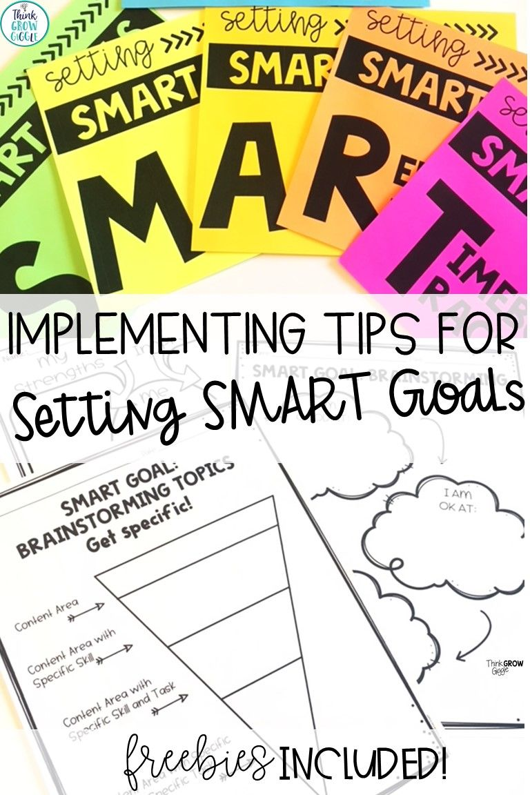 All of Your Smart Goals in the Classroom Questions