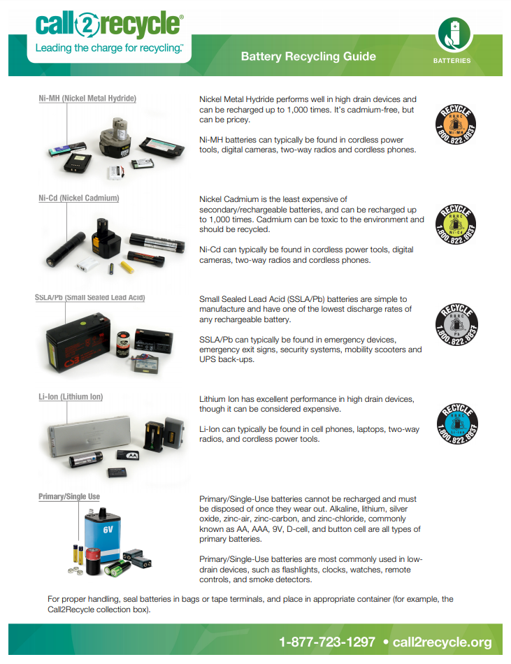Battery Recycling Guide Battery Types Battery Recycling Cordless Power Tools Battery