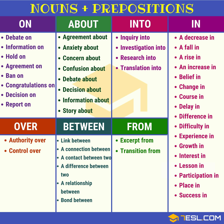 120 Useful Noun Preposition Collocations In English