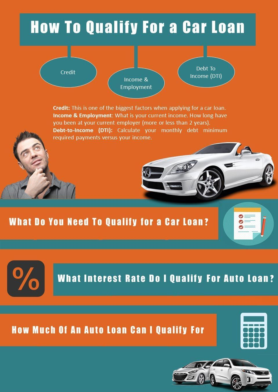 Idbi Bank Offers Car Loans With Attractive Interest Rates For Upto 7 Years Calculate Your Eligibility And Get A Free Emi Car Loans Loans For Bad Credit Loan