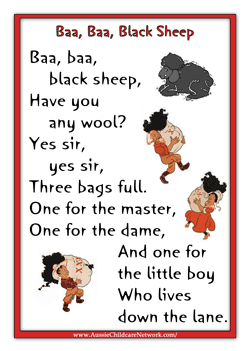 image regarding Printable Nursery Rhymes titled Graphic outcome for cost-free printable nursery rhymes lyrics