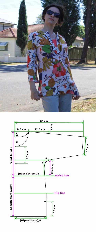 El patrón-modelo de la túnica a todas las dimensiones | baza bluzesh ...