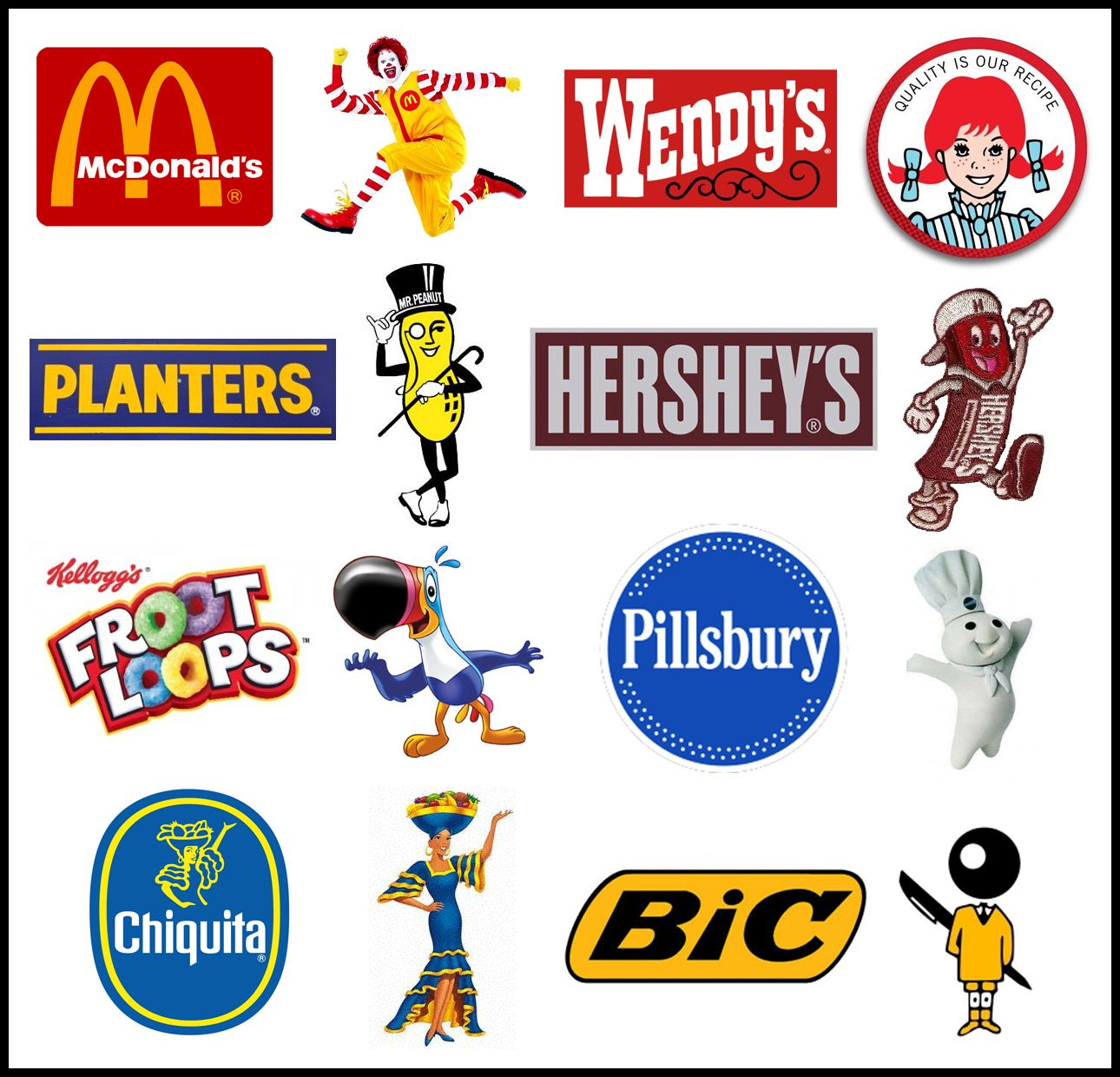 Why Corporate Mascots are so important. Brand identity