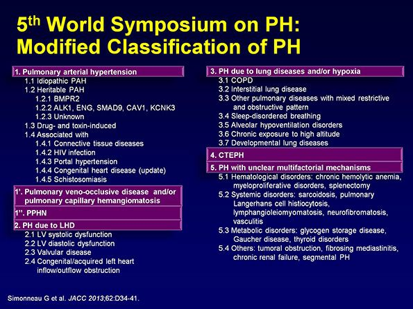 nice guidelines hypertension 2016 pdf