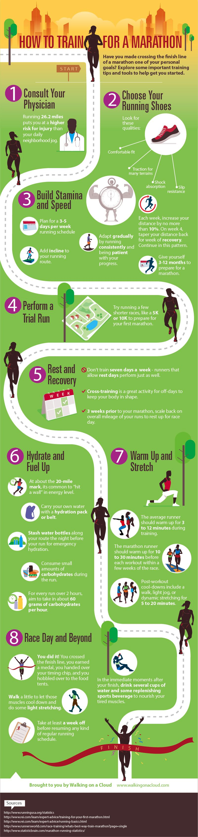 How To Train For a Marathon - 26.2 Miles #infographics #fitness #health — Lightscap3s.com