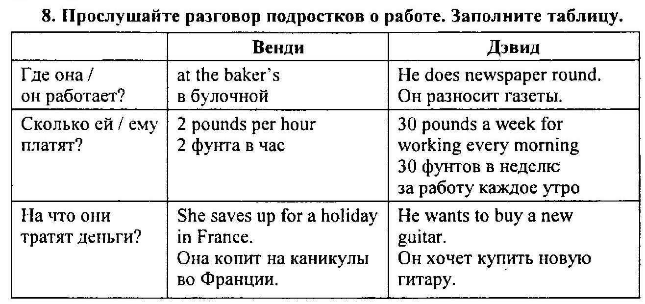 Гдз по русскому языку с и львова в.в.львов 1 часть 6 класс