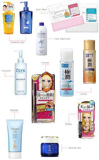 Pin On Kosmetika