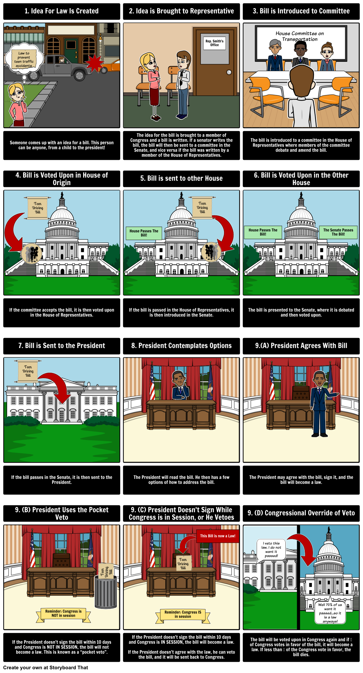 The Legislative Branch With Images