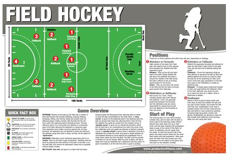 Productive Fitness Publishing Inc Field Hockey Field Hockey Rules Field Hockey Goalie