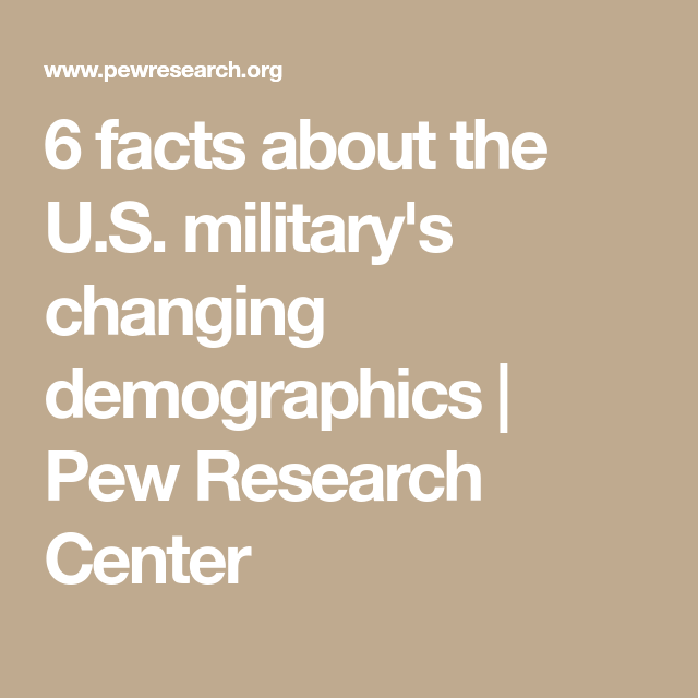 6 Facts About The U S Military S Changing Demographics Pew Research Center Facts Demographics Military