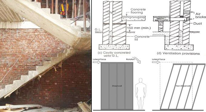 the following types of walls are generally found in on types of walls construction id=46279