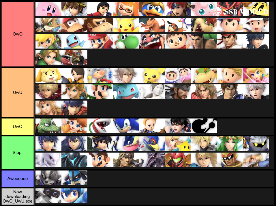I M Sorry Smash Ultimate Tier Lists Smash Bros Funny Smash Bros Super Mario Smash Bros