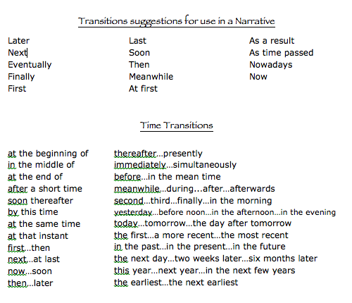 writing a short story transition words strategies and ideas  writing a short story transition words