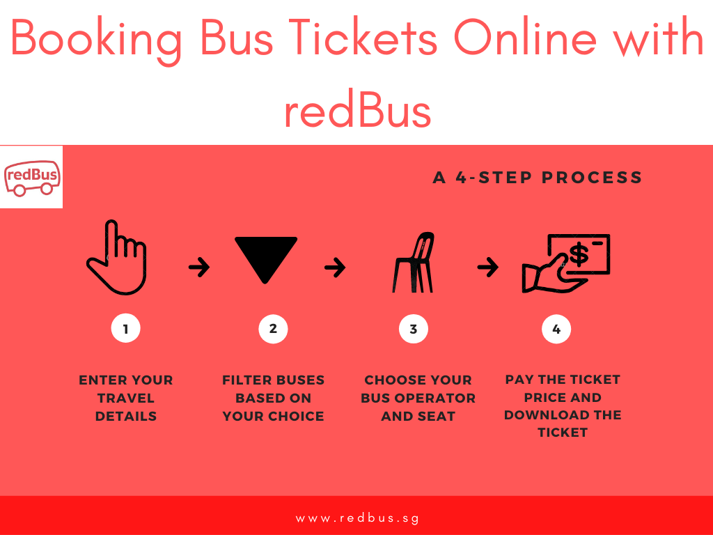 There Are A Number Of Reasons To Book Bus Tickets Online From Redbus Singapore Website Or App While One Can Get All The Necess In 2020 Bus Tickets Online Tickets Bus