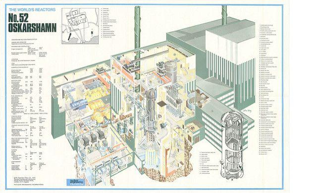 Nuclear Reactor Wall Charts Nuclear Reactor Nuclear Power Plant