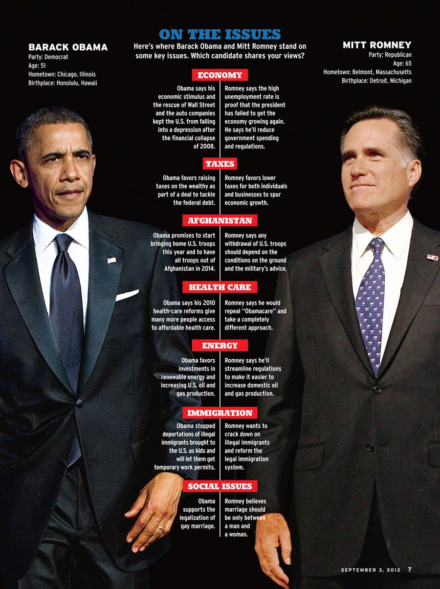 Here\'s where Barack Obama and Mitt Romney stand on some key issues ...