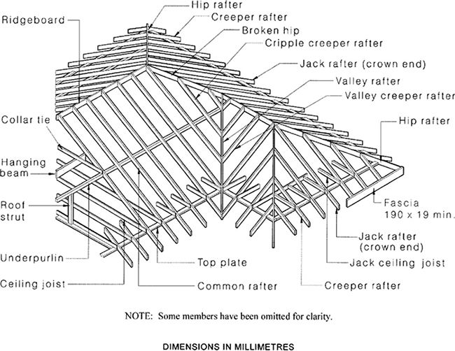 Figure 2 3 framing members hip and valley roof for Roof style names