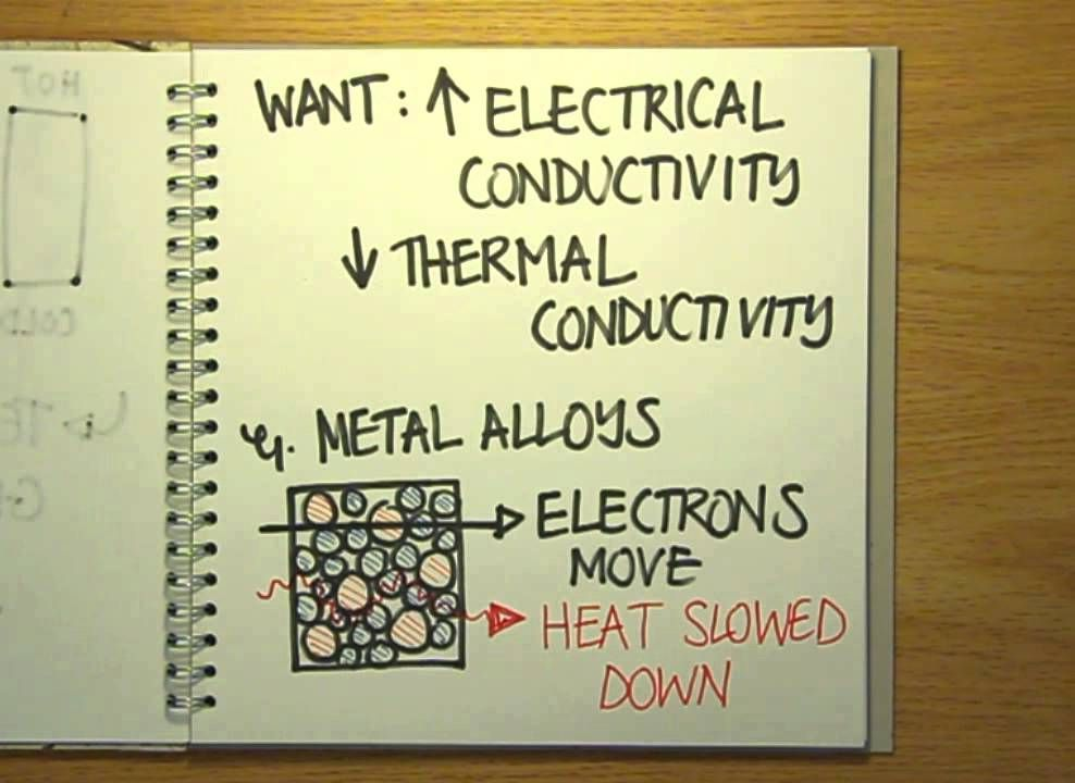 How Do Thermoelectric Generators Work Naked Science Scrapbook