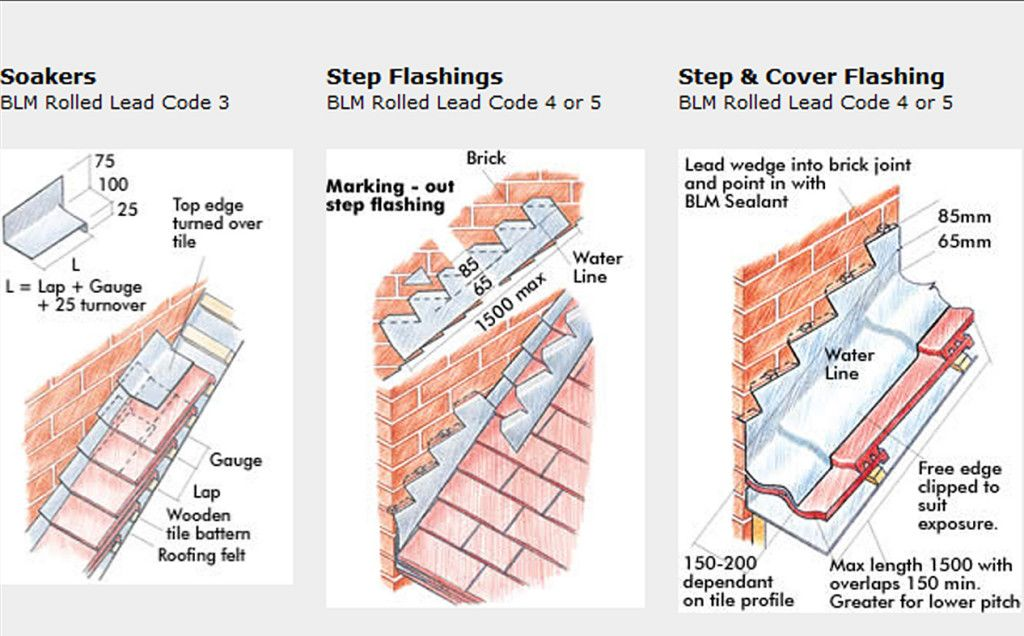 With a leaking roof and a tight budget I decided to learn how to repair the roof myself with new clay tiles and DIY lead soakers  sc 1 st  Pinterest & soakers and flashings | ?????? ? ?? ??????.. ?????-????? ... memphite.com
